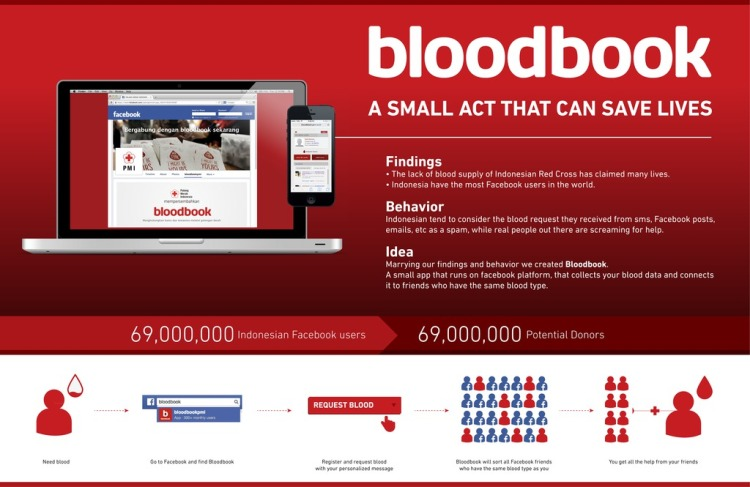 3898_Bloodbook - Presentation Board_1024